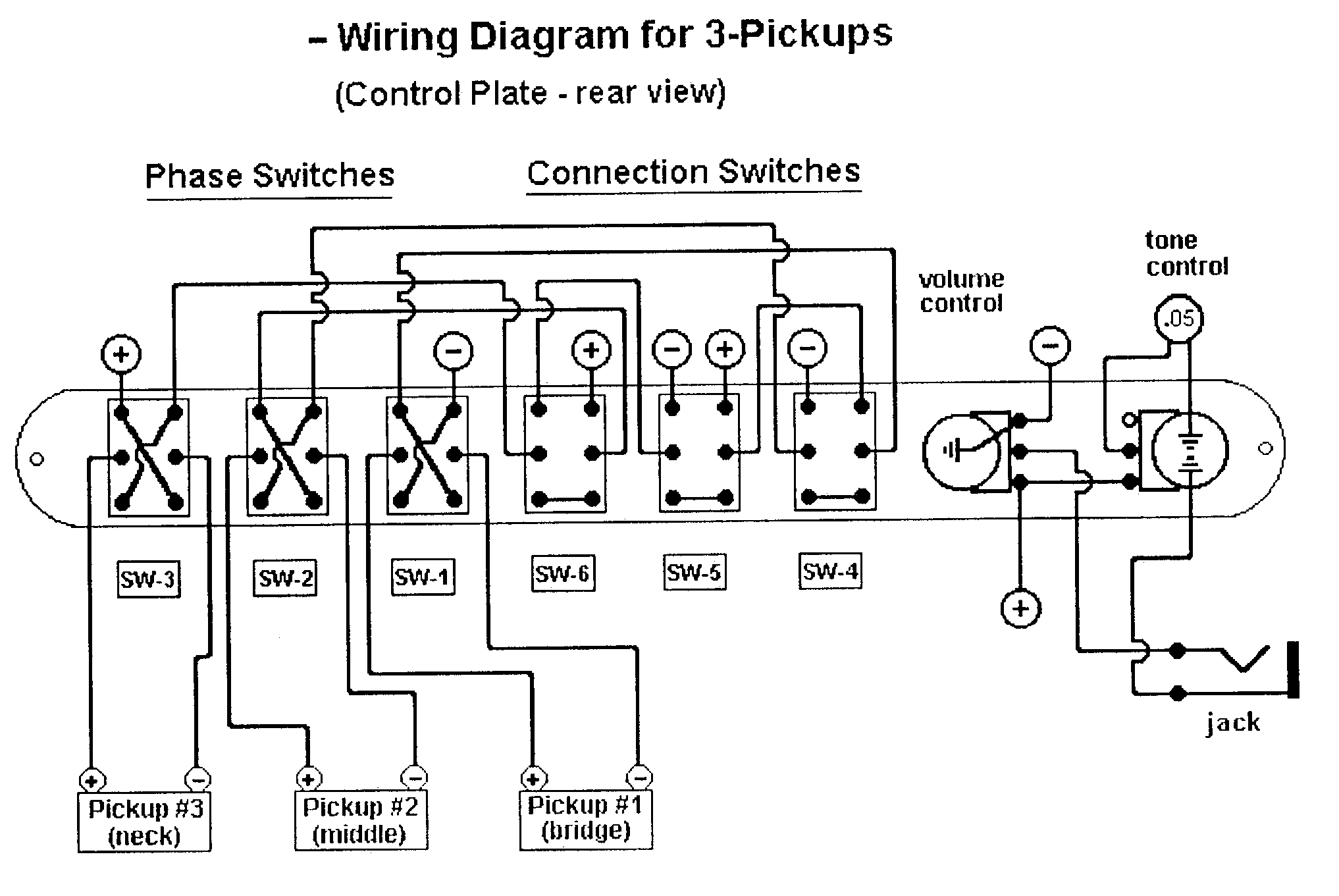 A Primer On Guitar Effects By Josh Montecillo Rocklab Philippines Cable Wiring Diagram Moving It Is Good To Know How Cables Contribute The Electric Sound Make Possible For Your Travel From